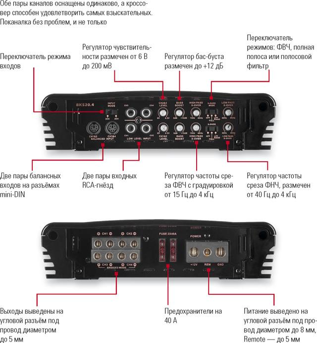 Как подключить сабвуфер к четырехканальному усилителю