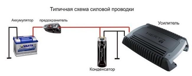 Типичная схема силовой проводки